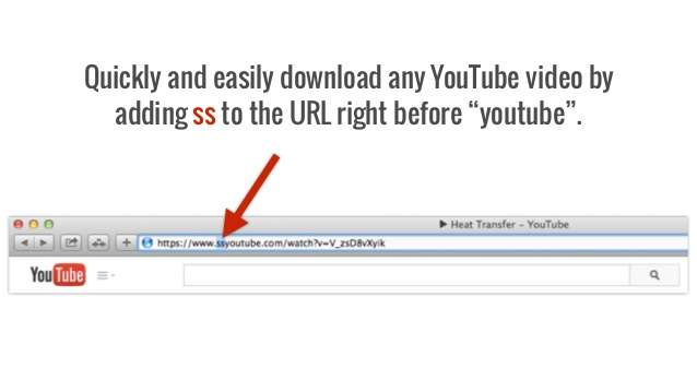download youtube videos using ss
