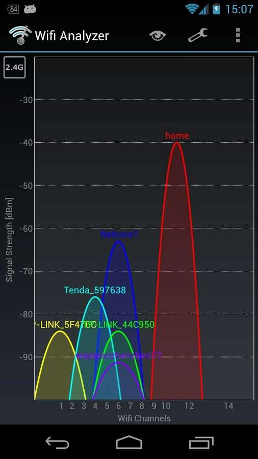 WiFI Analyzer App