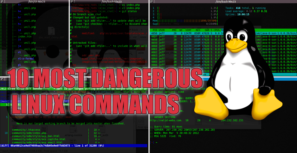 10 Most Dangerous Linux OS Commands You Should Never Execute on your Machine
