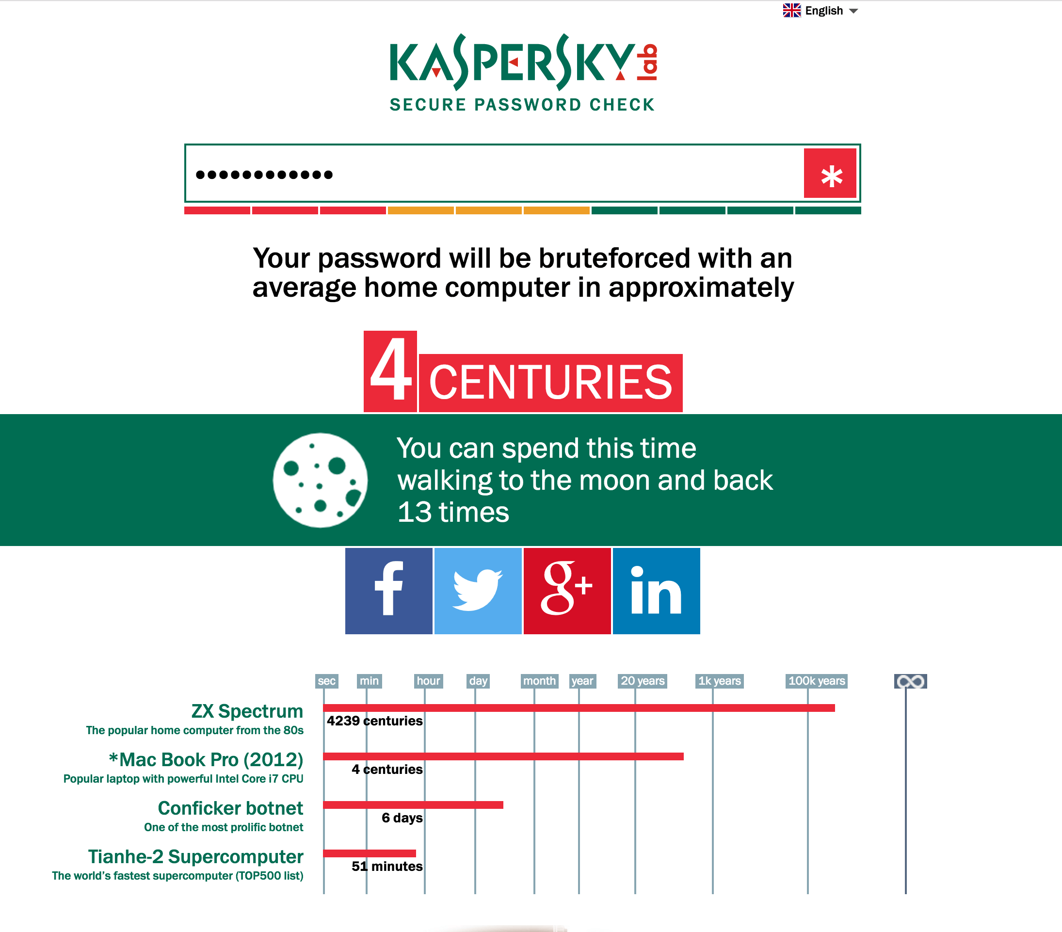 Kaspersky Secure Password Check